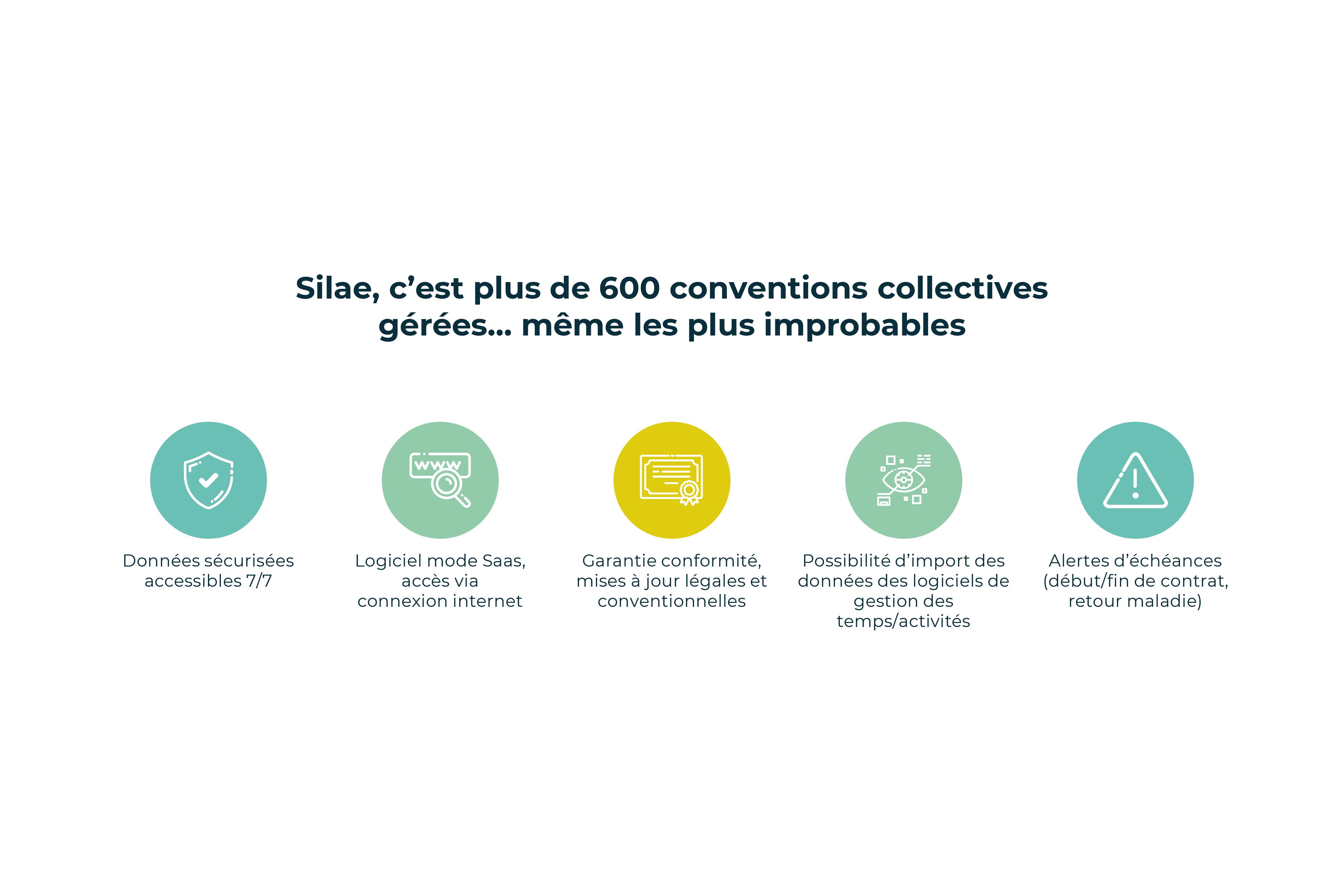 Schéma silae gestion social collaborative
